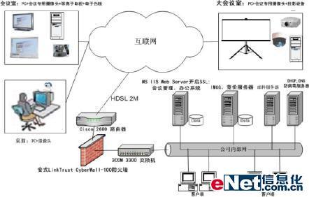 滑动屏 多媒体技术概述_环境监测技术概述_木马攻击技术概述 安全焦点